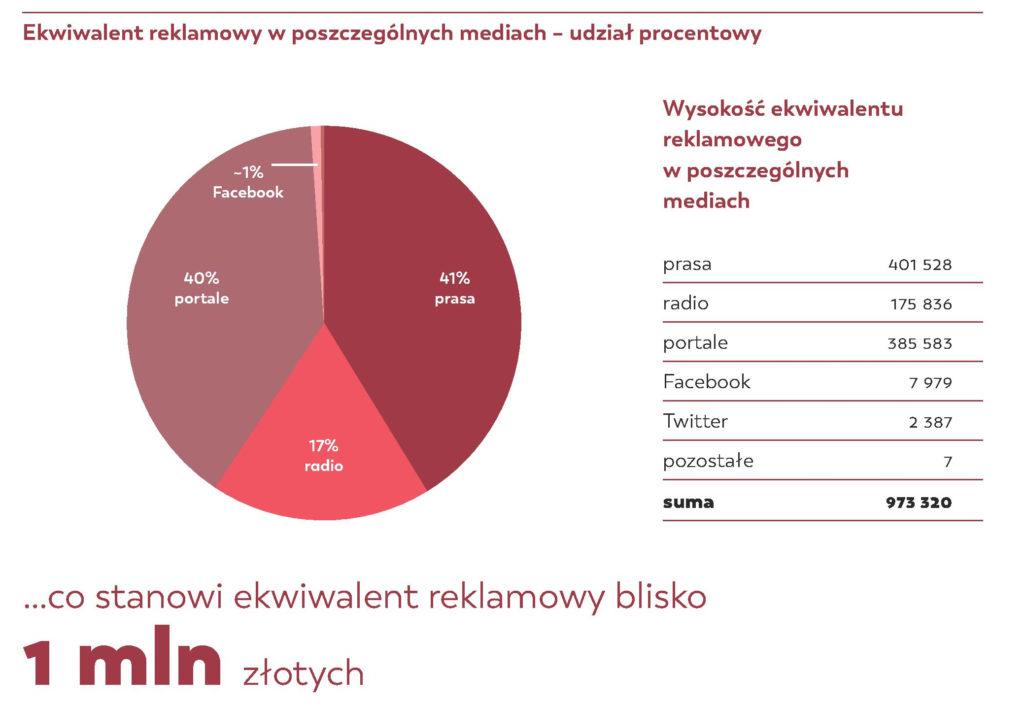 Concilium Civitas, konkurs dla maturzystów, matura 2020