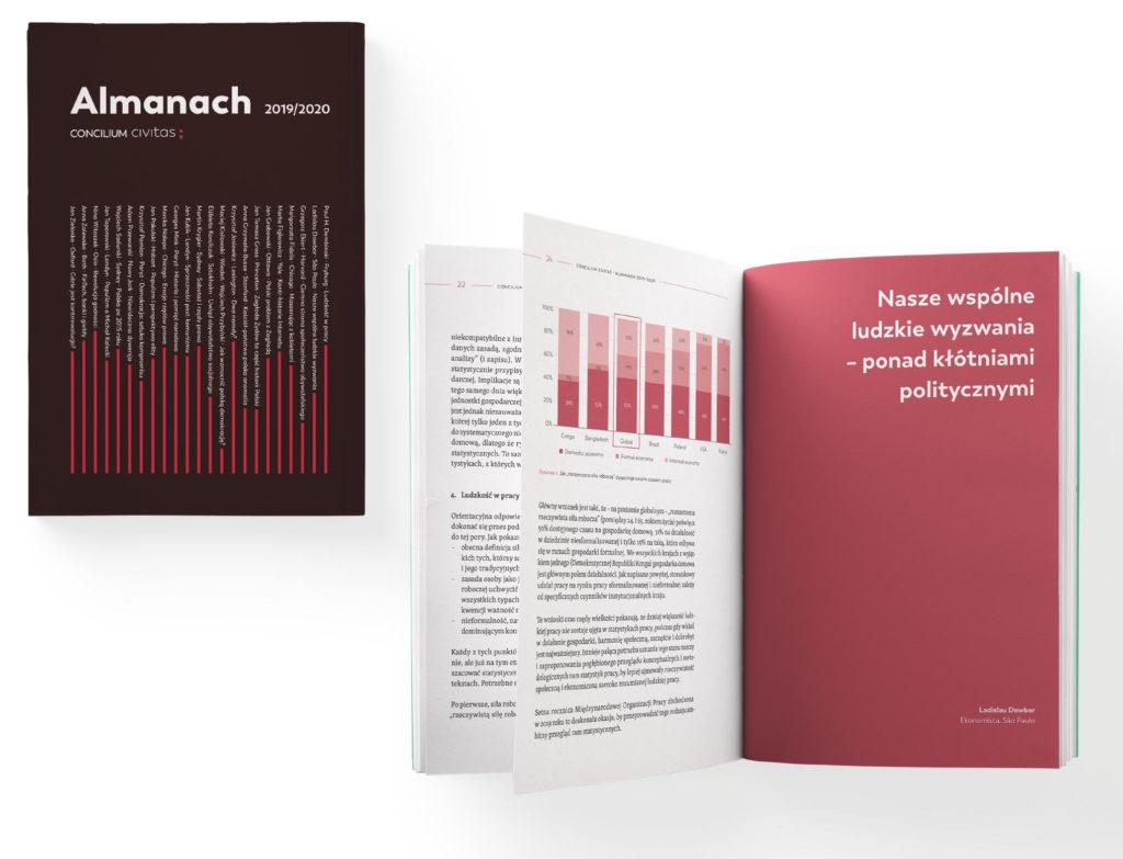 Almanach Concilium Civitas 2019/2020, , konkurs dla maturzystów, matura 2020